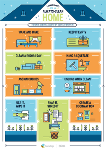 clean-house-infographic